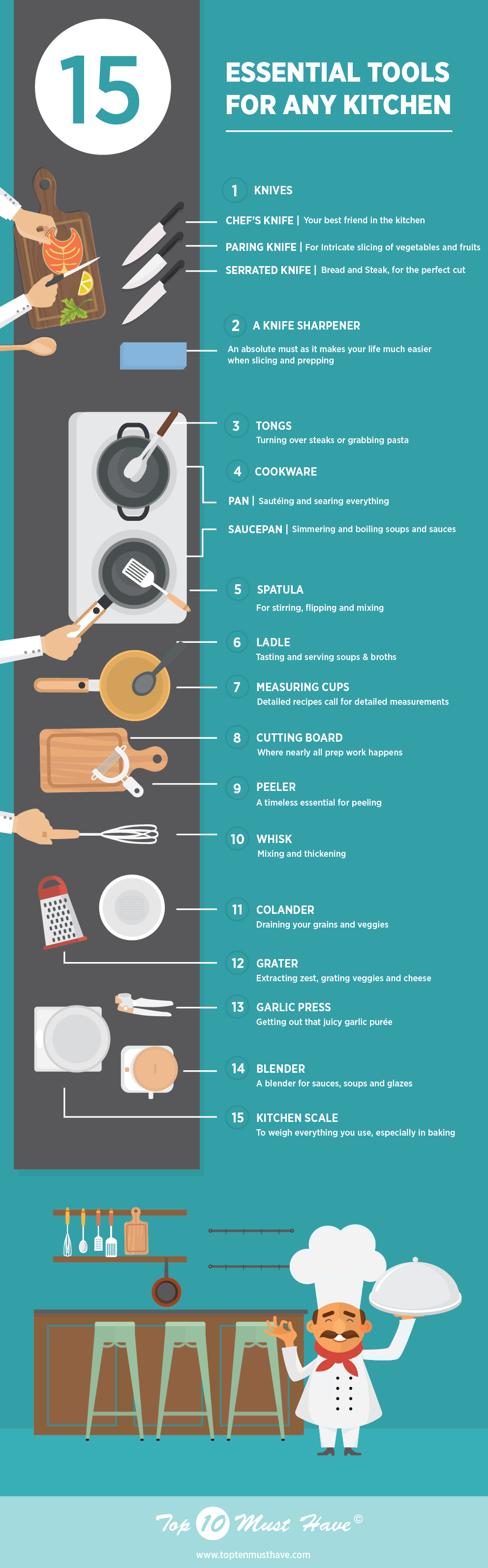 The 15 Essential Tools for any Kitchen!